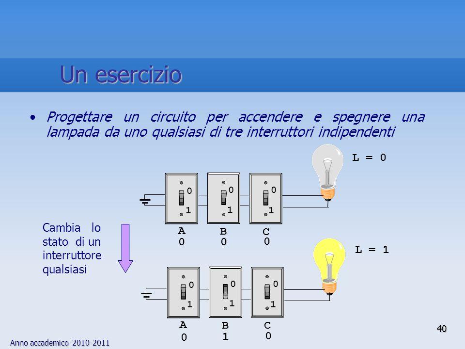 Un esercizioProgettare un circuito per accendere e spegnere una lampada da uno qualsiasi di tre interruttori indipendenti.