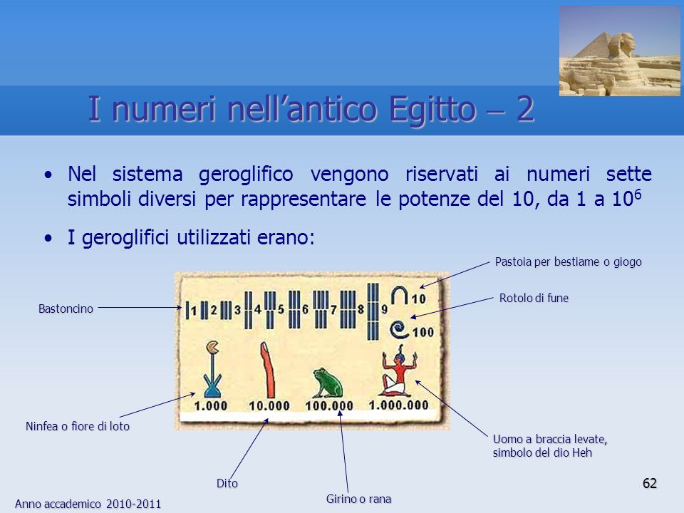 I numeri nell'antico Egitto  2