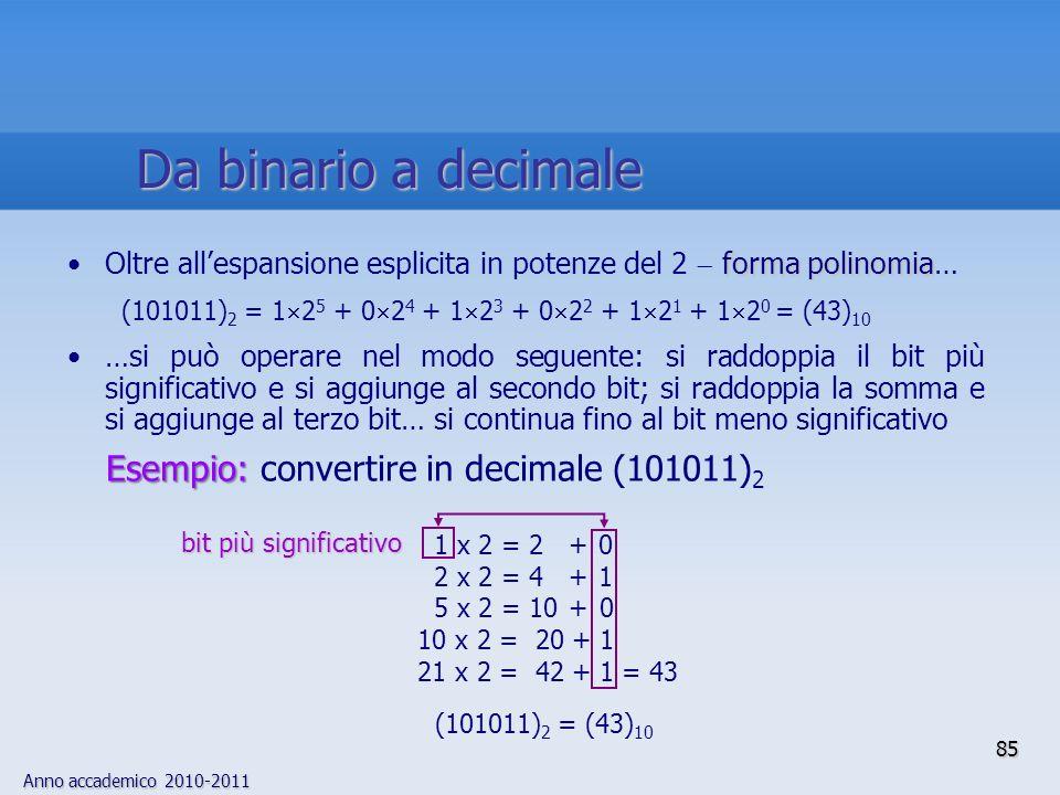 Da binario a decimale Esempio: convertire in decimale (101011)2
