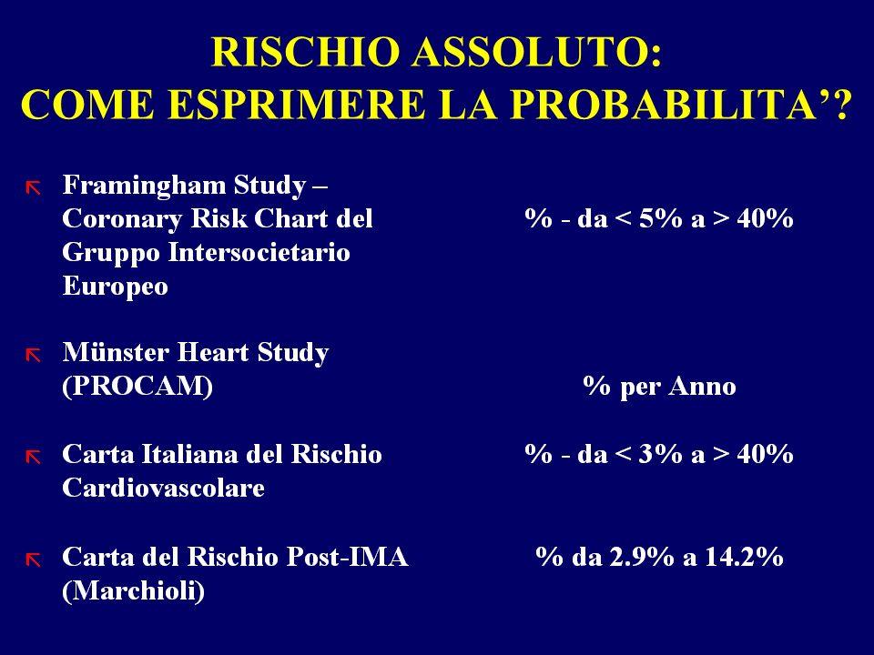 RISCHIO ASSOLUTO: COME ESPRIMERE LA PROBABILITA'