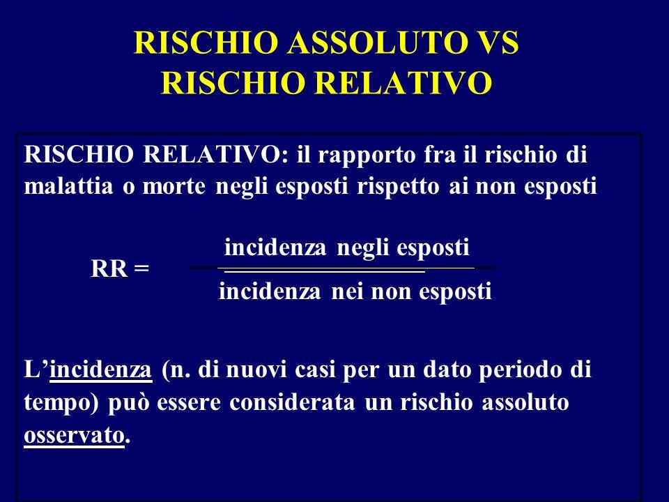 RISCHIO ASSOLUTO VS RISCHIO RELATIVO