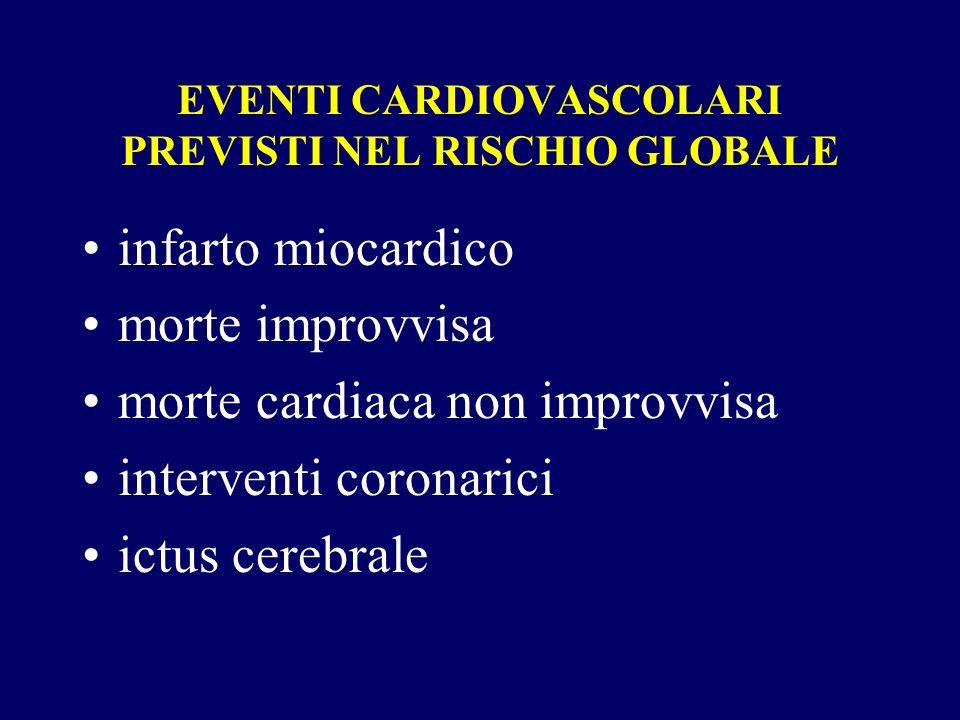 EVENTI CARDIOVASCOLARI PREVISTI NEL RISCHIO GLOBALE