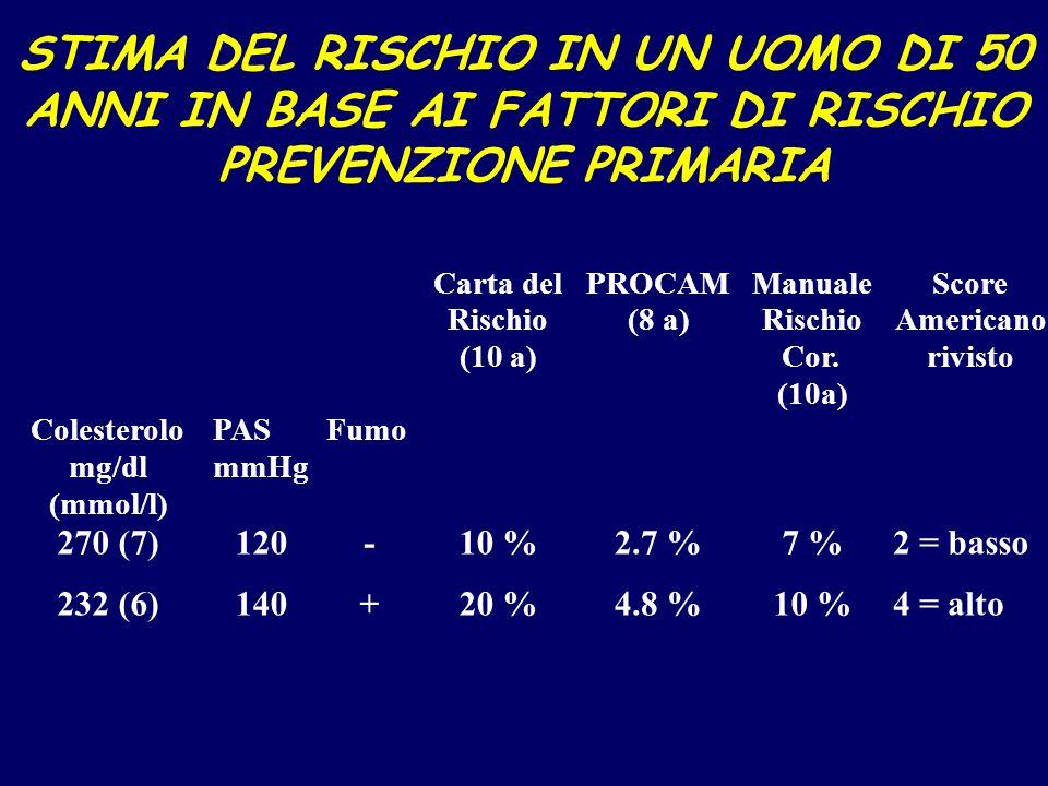STIMA DEL RISCHIO IN UN UOMO DI 50 ANNI IN BASE AI FATTORI DI RISCHIO PREVENZIONE PRIMARIA