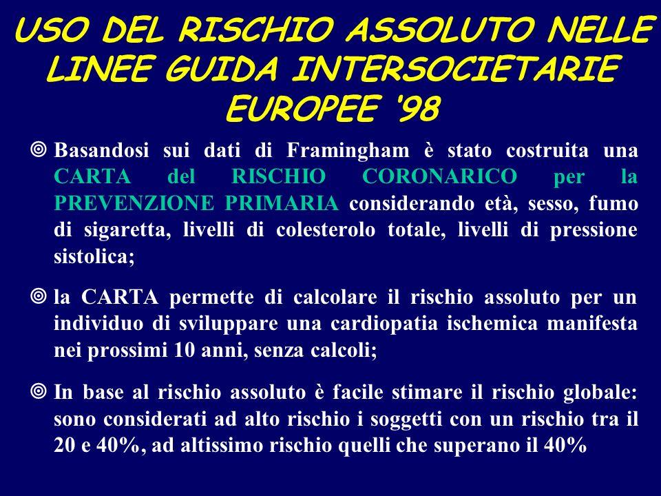 USO DEL RISCHIO ASSOLUTO NELLE LINEE GUIDA INTERSOCIETARIE EUROPEE '98
