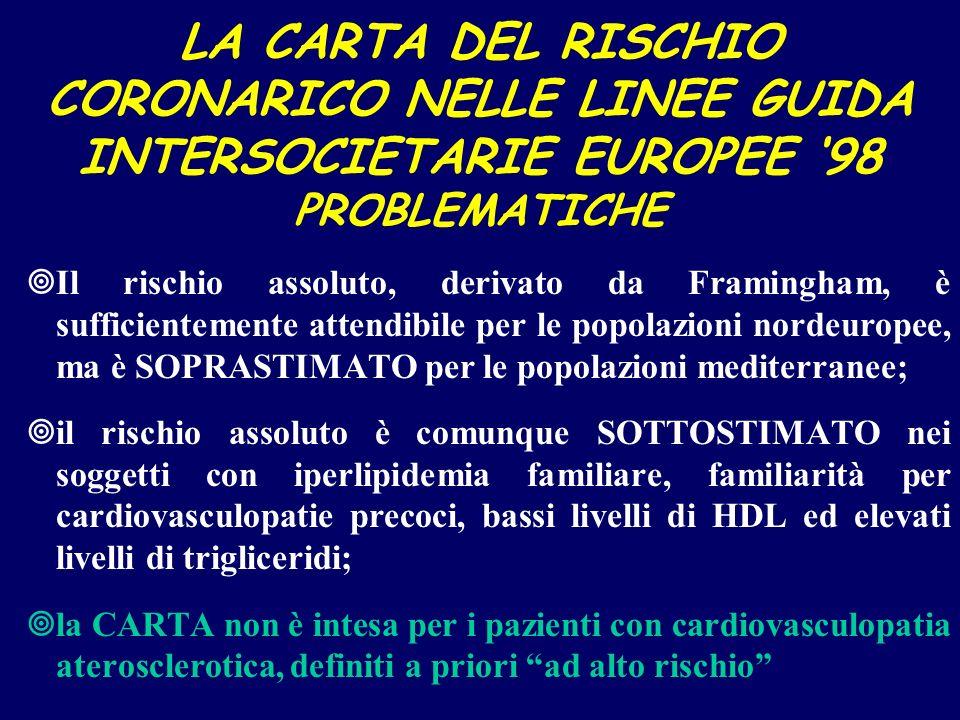 LA CARTA DEL RISCHIO CORONARICO NELLE LINEE GUIDA INTERSOCIETARIE EUROPEE '98 PROBLEMATICHE