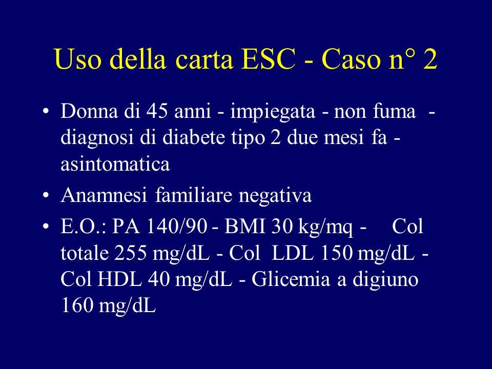 Uso della carta ESC - Caso n° 2