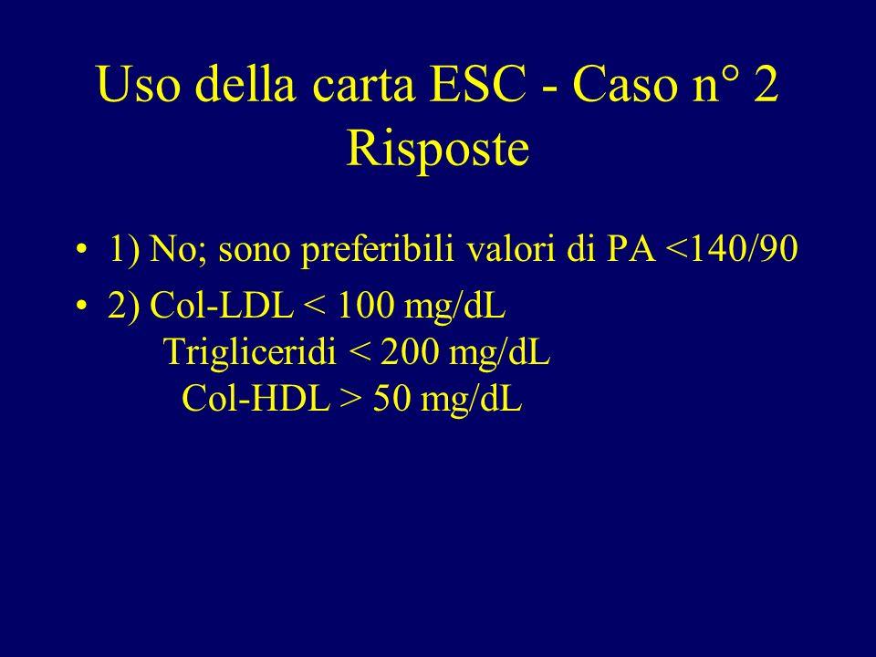 Uso della carta ESC - Caso n° 2 Risposte