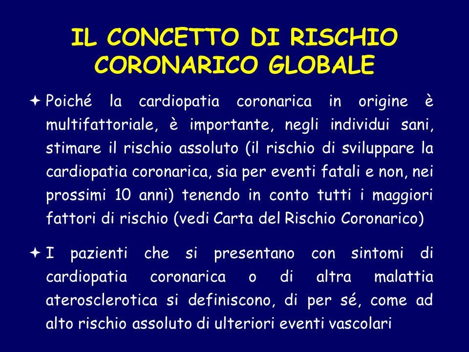 IL CONCETTO DI RISCHIO CORONARICO GLOBALE