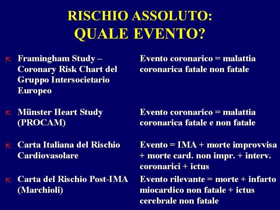RISCHIO ASSOLUTO: QUALE EVENTO