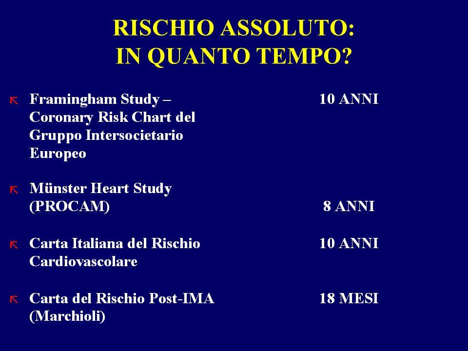 RISCHIO ASSOLUTO: IN QUANTO TEMPO