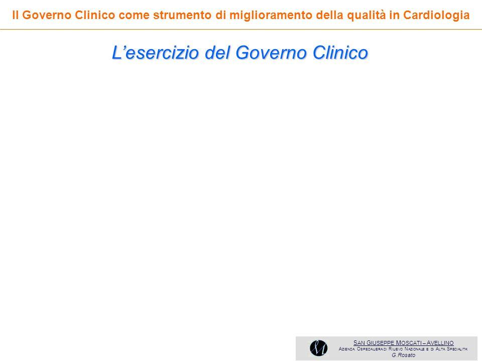 L'esercizio del Governo Clinico