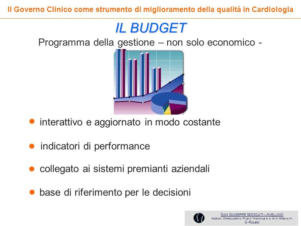 • • • • IL BUDGET Programma della gestione – non solo economico -