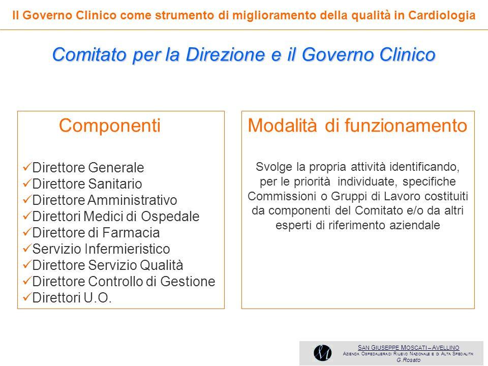 Comitato per la Direzione e il Governo Clinico