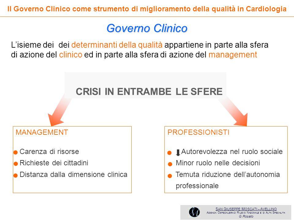 Governo Clinico CRISI IN ENTRAMBE LE SFERE ● ● ● ● ● ●
