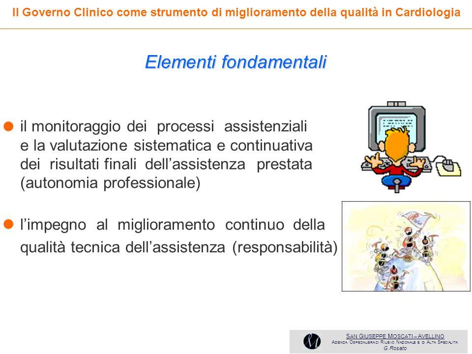 • • Elementi fondamentali il monitoraggio dei processi assistenziali