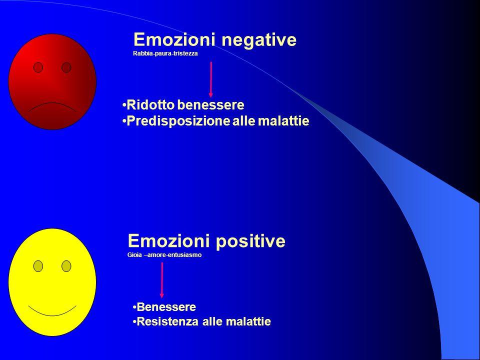 Emozioni negative Emozioni positive Ridotto benessere