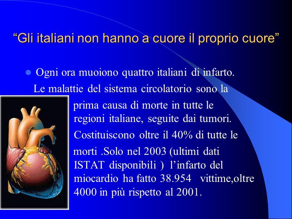 Gli italiani non hanno a cuore il proprio cuore
