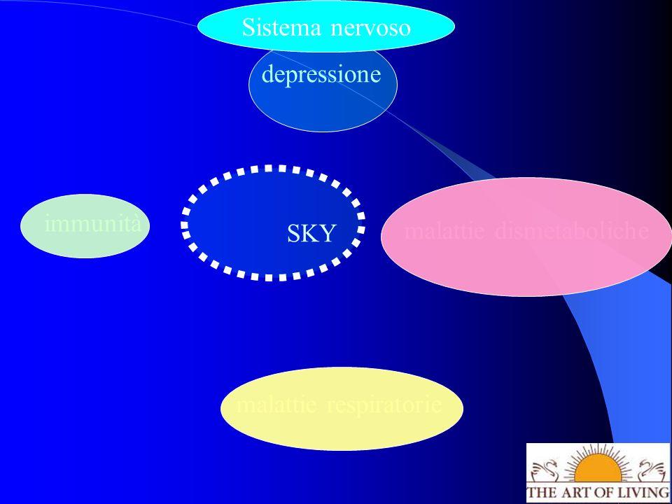 Sistema nervoso depressione immunità SKY malattie dismetaboliche malattie respiratorie