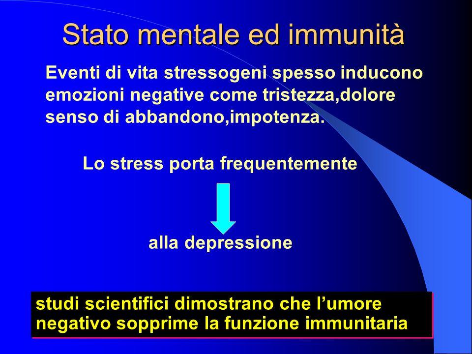 Stato mentale ed immunità