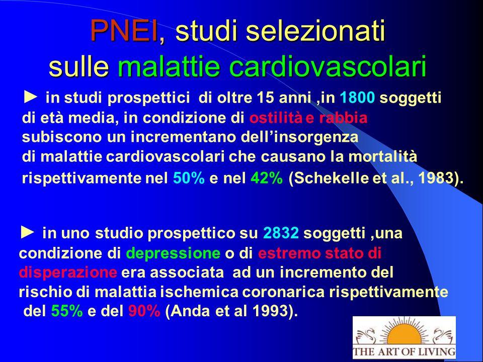 PNEI, studi selezionati sulle malattie cardiovascolari