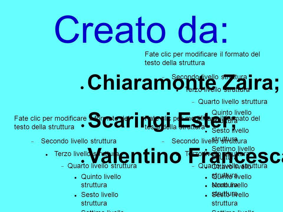 Creato da: Chiaramonte Zaira; Scaringi Ester; Valentino Francesca.