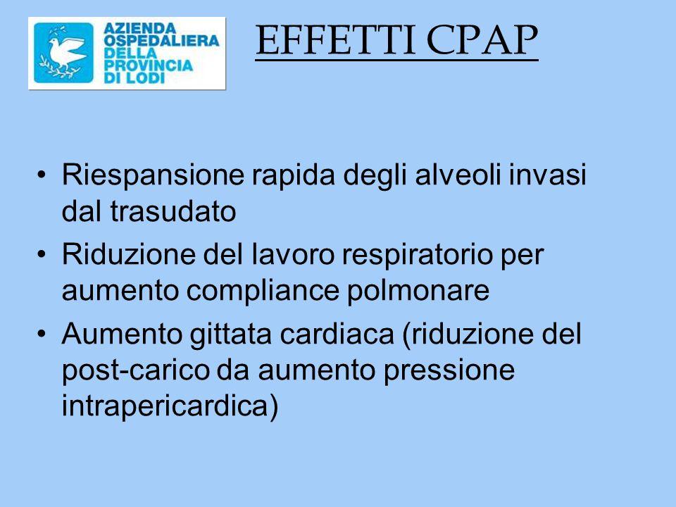 EFFETTI CPAP Riespansione rapida degli alveoli invasi dal trasudato