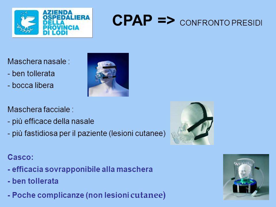 CPAP => CONFRONTO PRESIDI