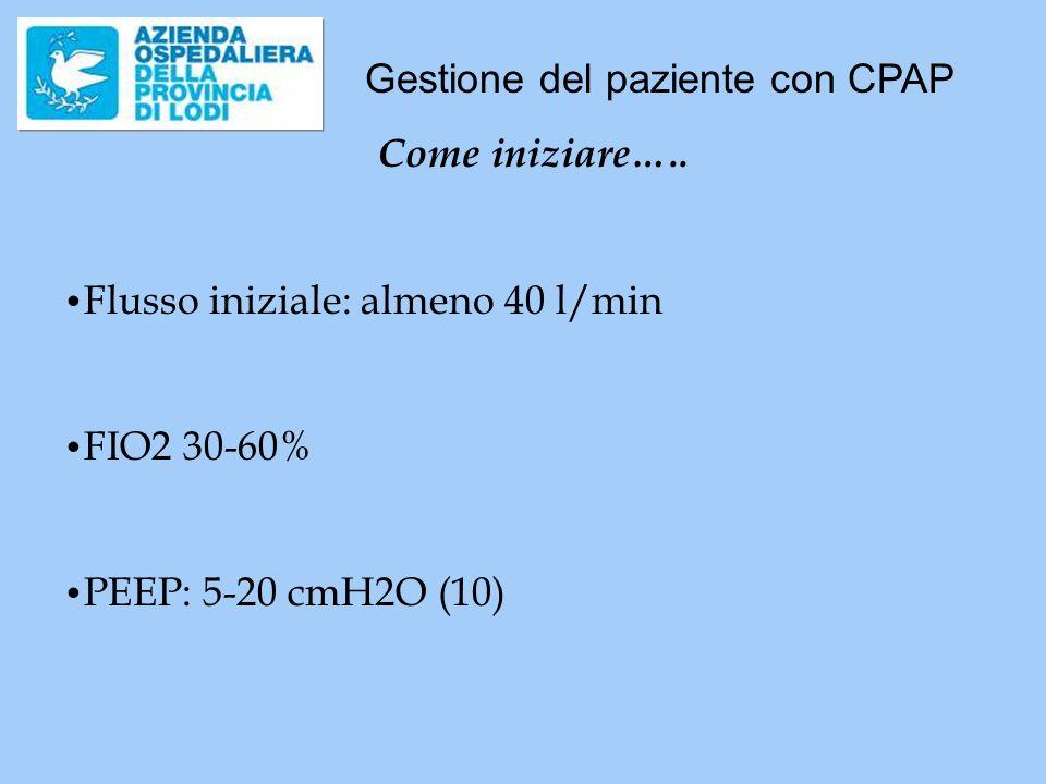 Gestione del paziente con CPAP