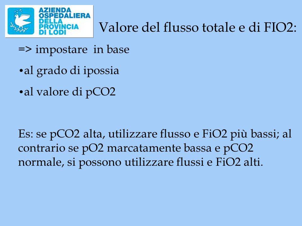 Valore del flusso totale e di FIO2: