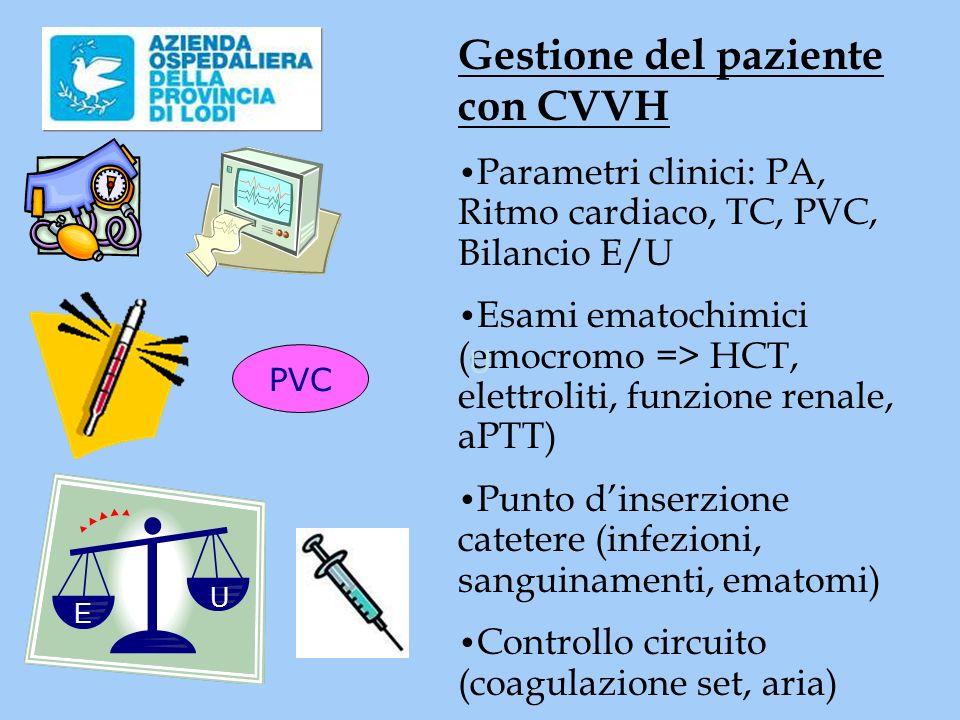 Gestione del paziente con CVVH
