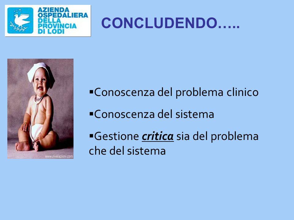 CONCLUDENDO….. Conoscenza del problema clinico Conoscenza del sistema