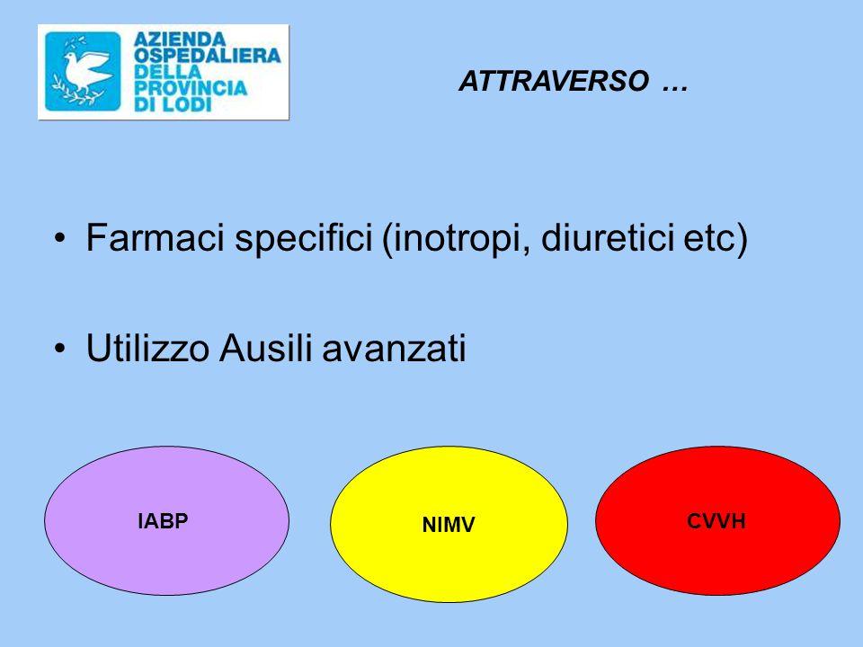 Farmaci specifici (inotropi, diuretici etc) Utilizzo Ausili avanzati