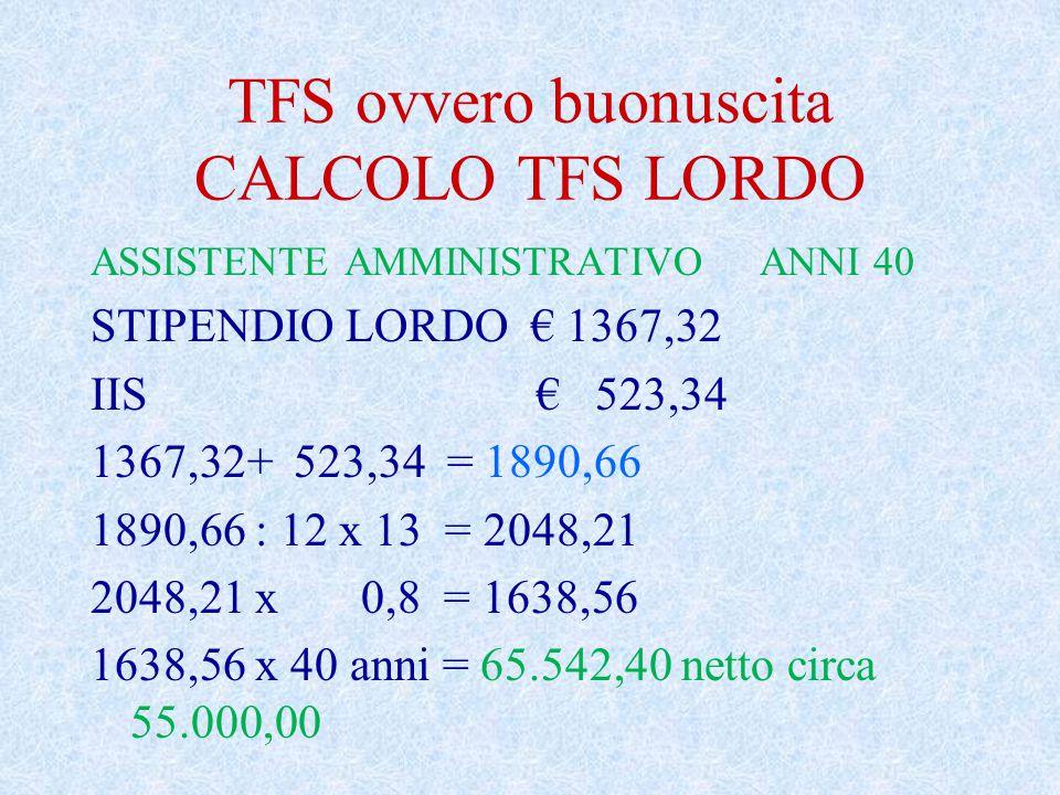 TFS ovvero buonuscita CALCOLO TFS LORDO