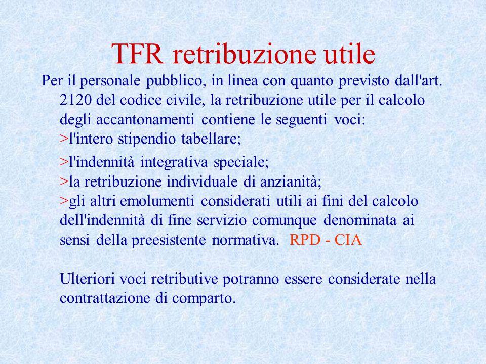 TFR retribuzione utile