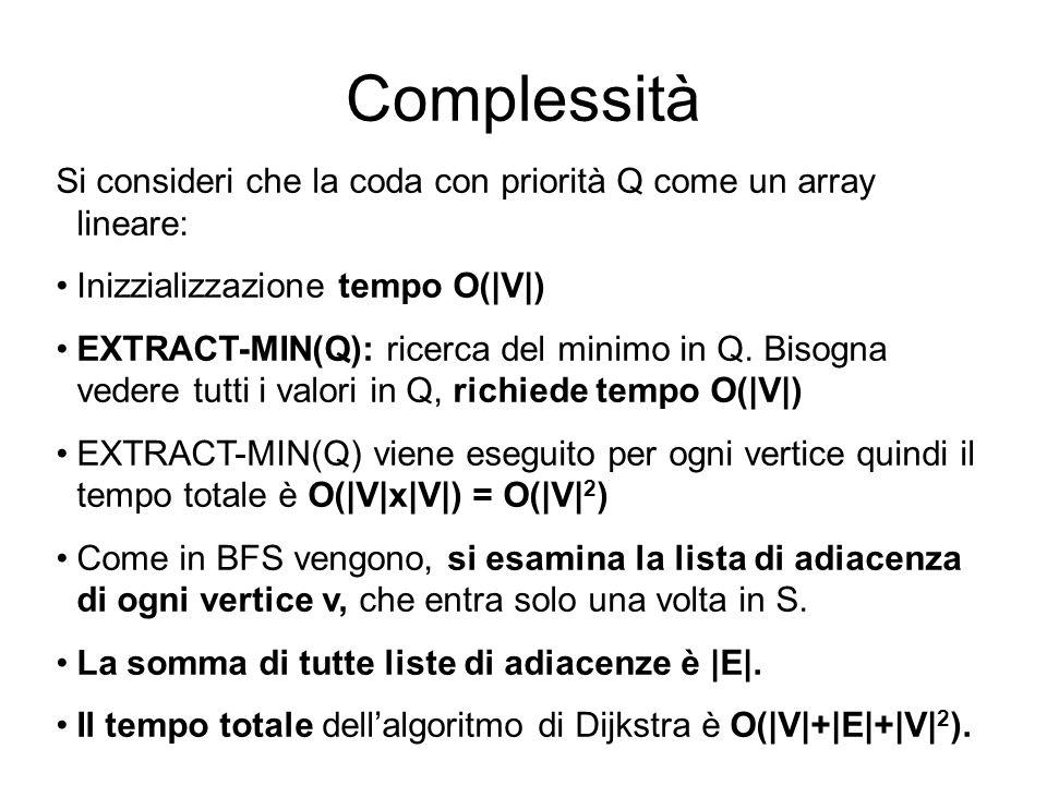 Complessità Si consideri che la coda con priorità Q come un array lineare: Inizzializzazione tempo O(|V|)