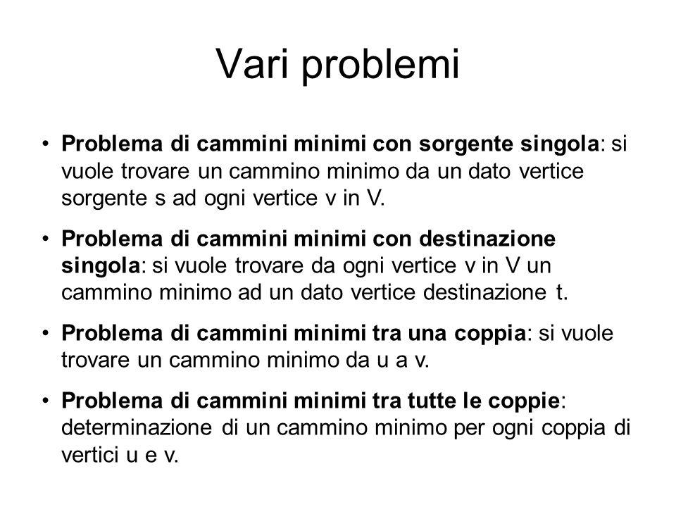 Vari problemi