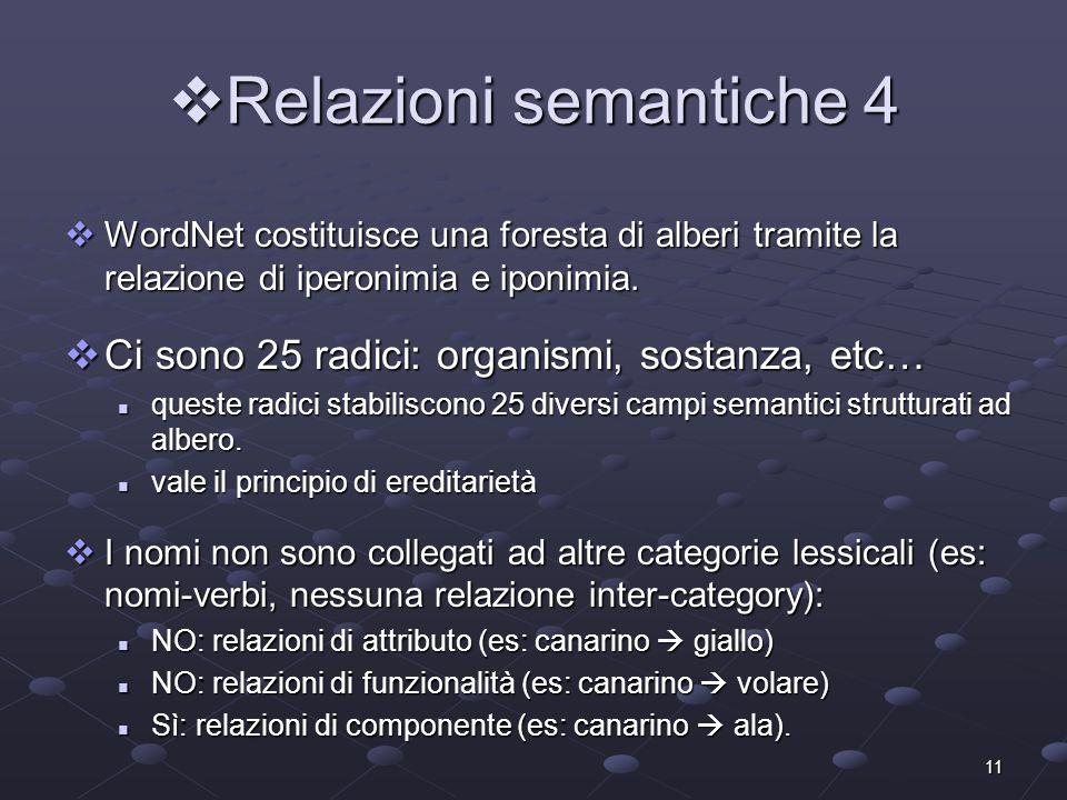 Relazioni semantiche 4 Ci sono 25 radici: organismi, sostanza, etc…