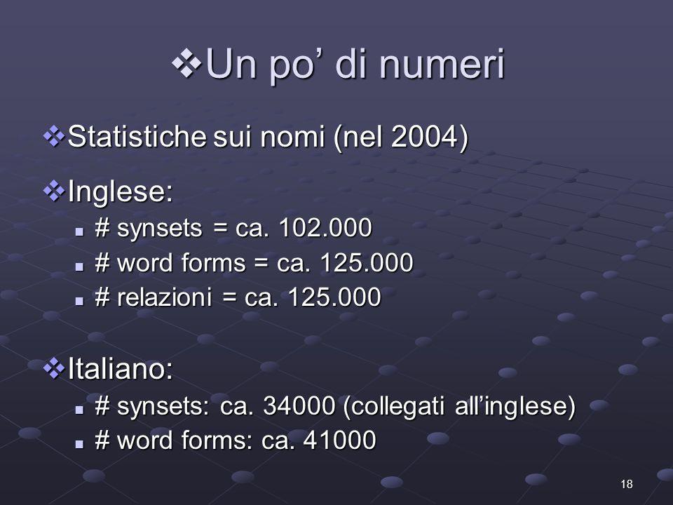 Un po' di numeri Statistiche sui nomi (nel 2004) Inglese: Italiano: