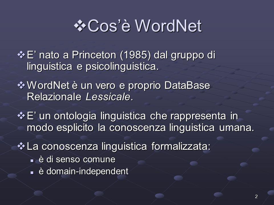 Cos'è WordNet E' nato a Princeton (1985) dal gruppo di linguistica e psicolinguistica. WordNet è un vero e proprio DataBase Relazionale Lessicale.