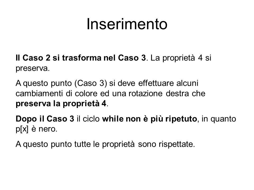 Inserimento Il Caso 2 si trasforma nel Caso 3. La proprietà 4 si preserva.