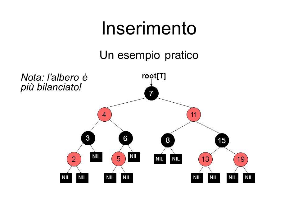 Inserimento Un esempio pratico Nota: l'albero è più bilanciato!