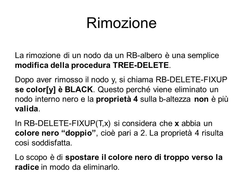 Rimozione La rimozione di un nodo da un RB-albero è una semplice modifica della procedura TREE-DELETE.