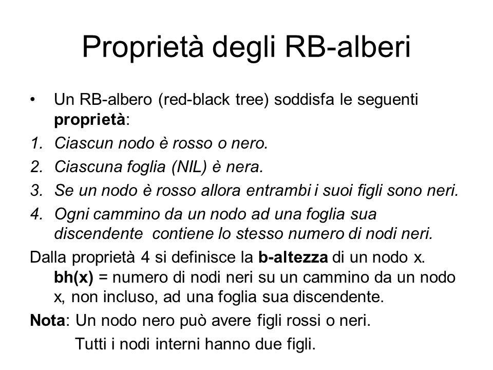 Proprietà degli RB-alberi