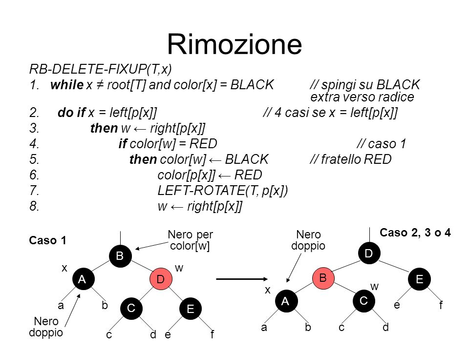 Rimozione RB-DELETE-FIXUP(T,x)
