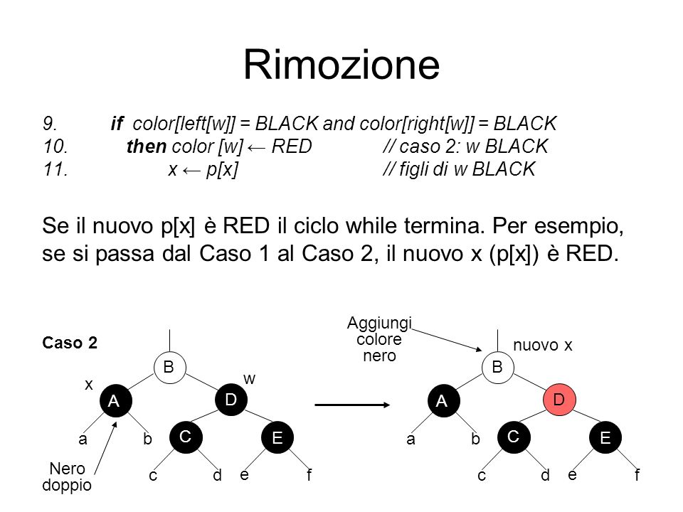 Rimozione if color[left[w]] = BLACK and color[right[w]] = BLACK. then color [w] ← RED // caso 2: w BLACK.