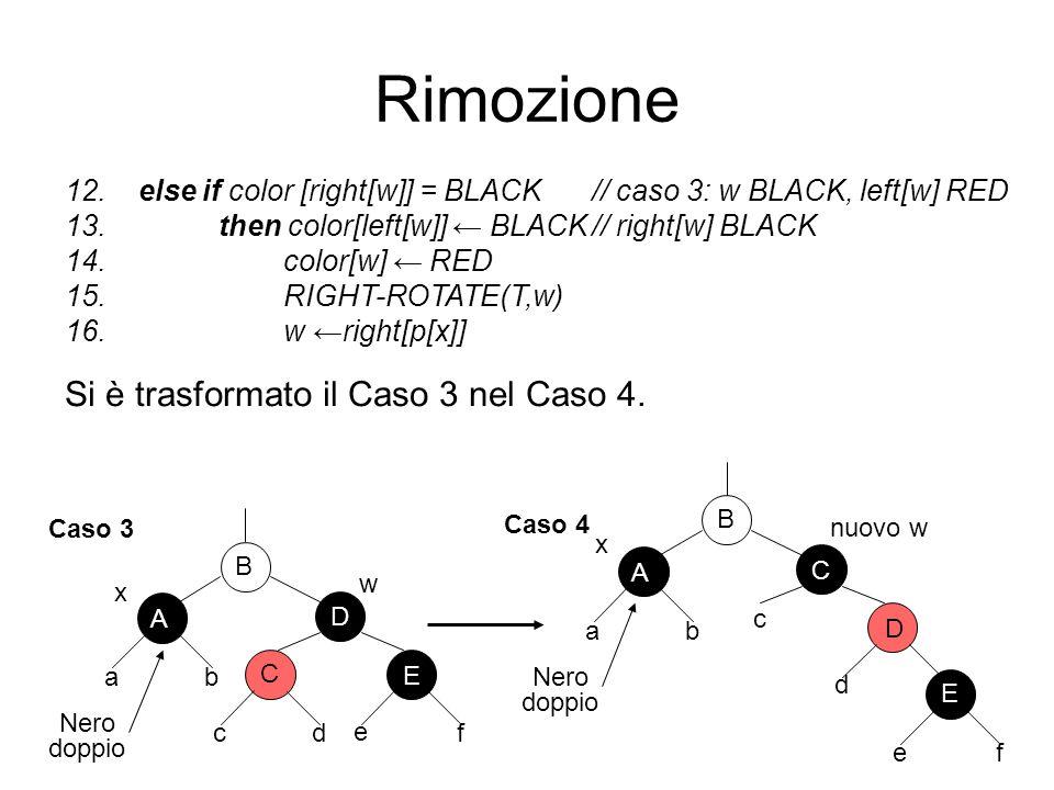 Rimozione Si è trasformato il Caso 3 nel Caso 4.