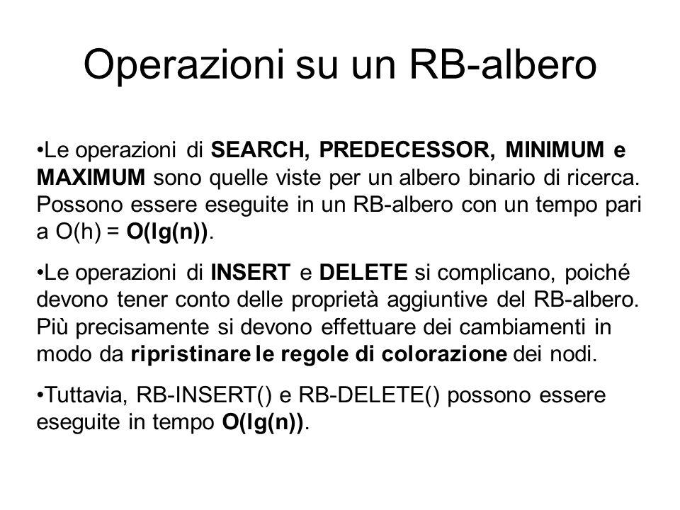 Operazioni su un RB-albero