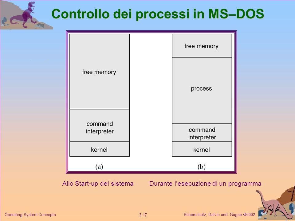 Controllo dei processi in MS–DOS