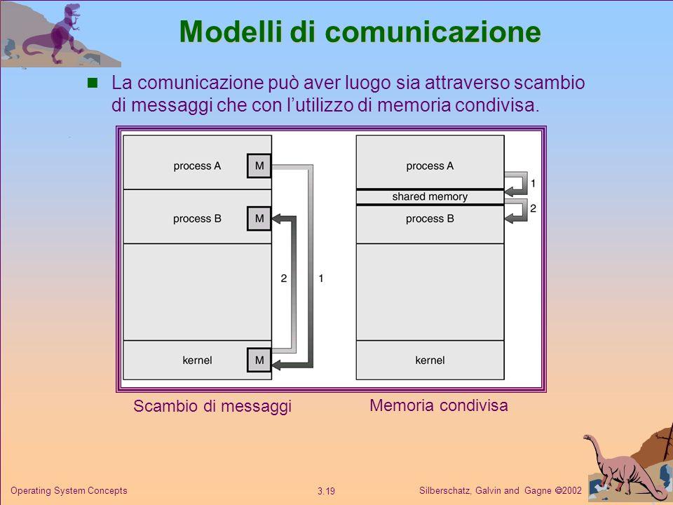 Modelli di comunicazione