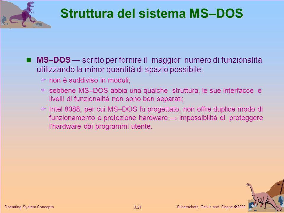 Struttura del sistema MS–DOS